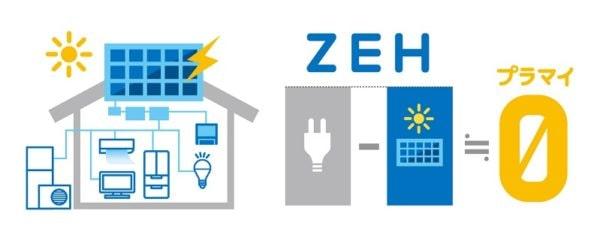 ZEH(ゼッチ)補助金に対応~お得にもっと快適な生活を~